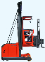 EK turret forklift side profile